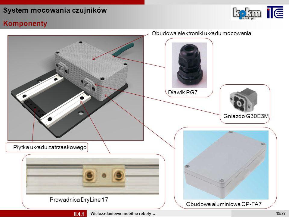 System mocowania czujników Komponenty