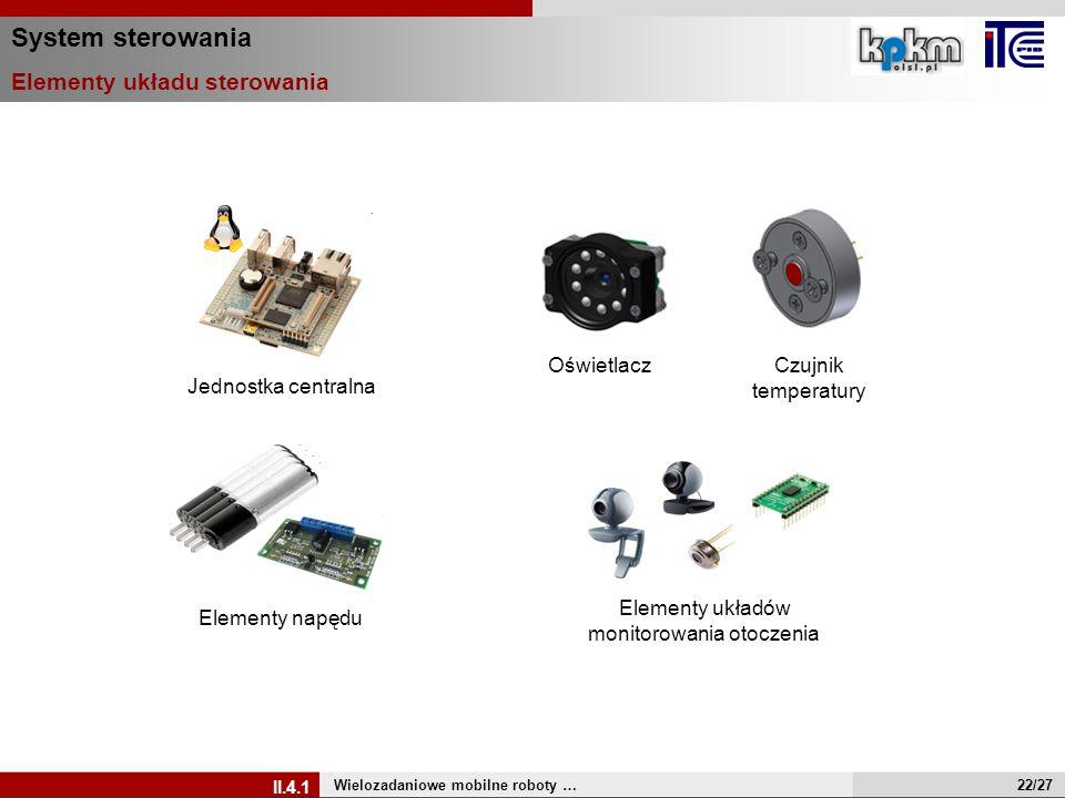 Elementy układów monitorowania otoczenia
