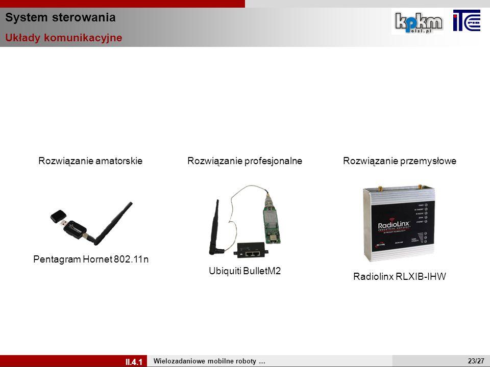 System sterowania Układy komunikacyjne Pentagram Hornet 802.11n