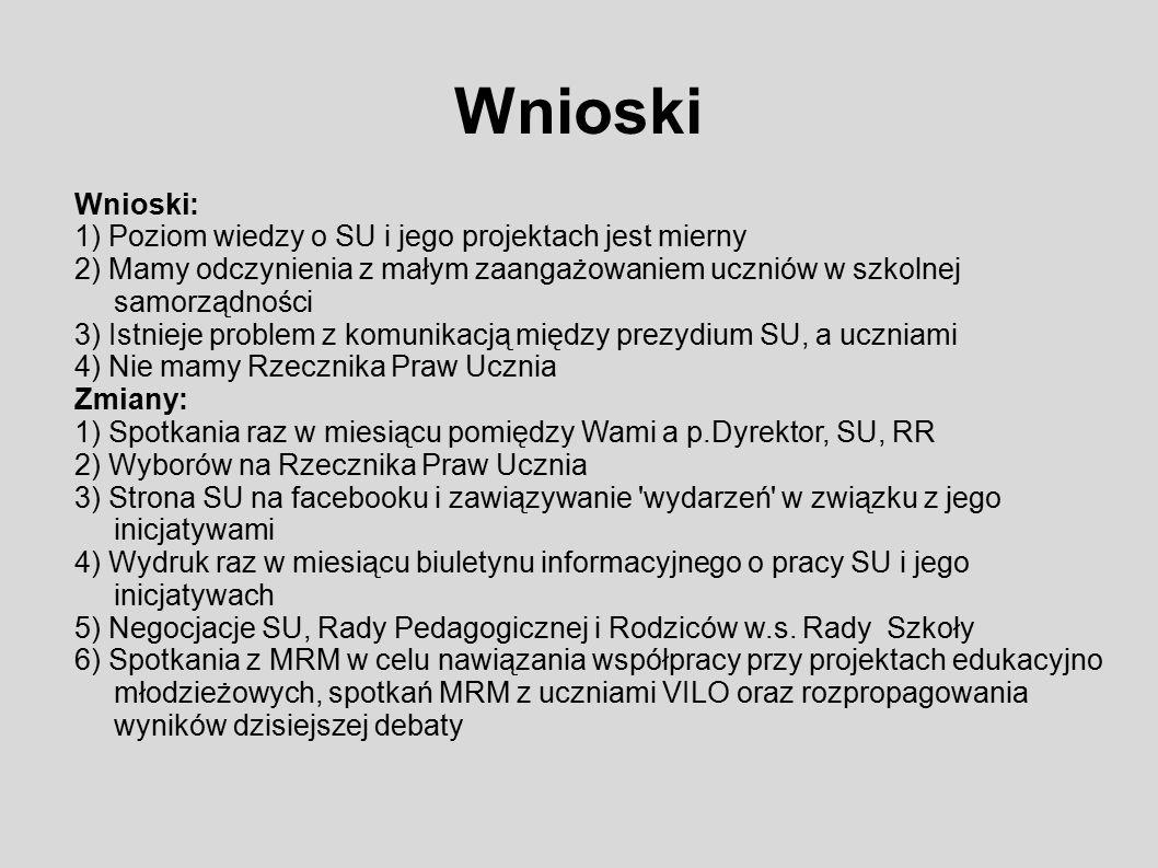 Wnioski Wnioski: 1) Poziom wiedzy o SU i jego projektach jest mierny