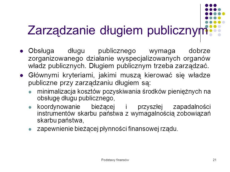 Zarządzanie długiem publicznym