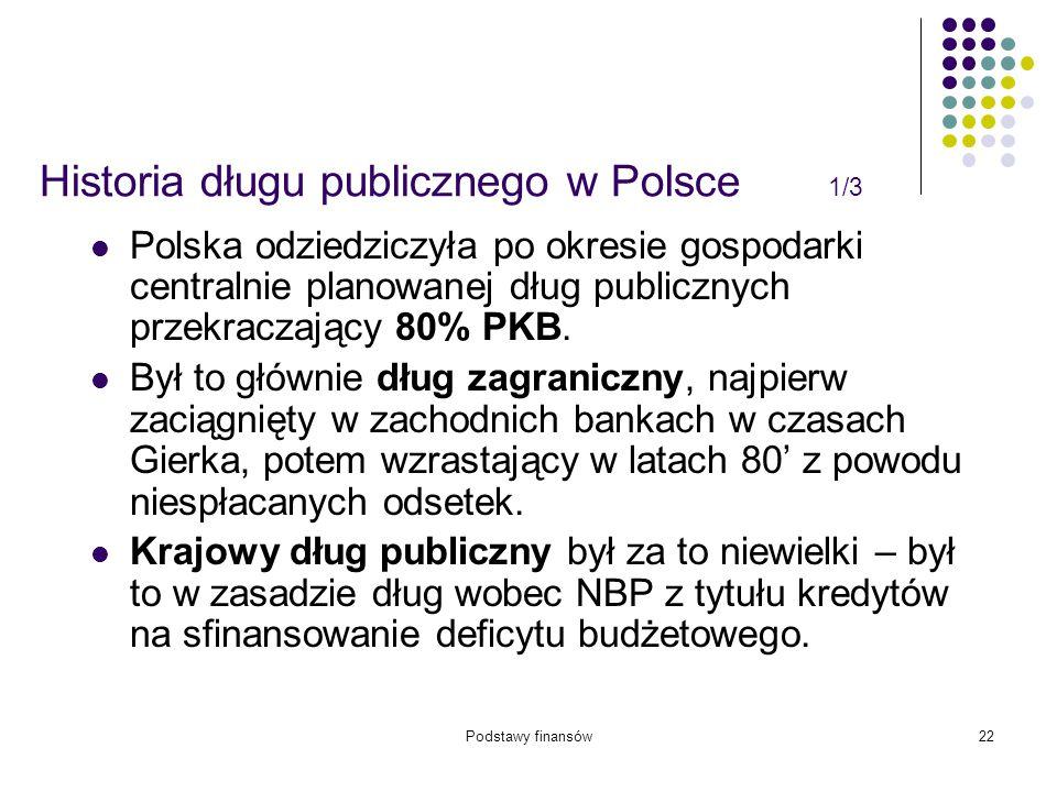 Historia długu publicznego w Polsce 1/3
