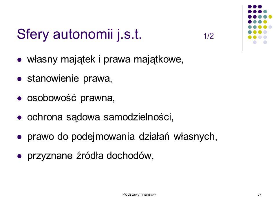 Sfery autonomii j.s.t. 1/2 własny majątek i prawa majątkowe,