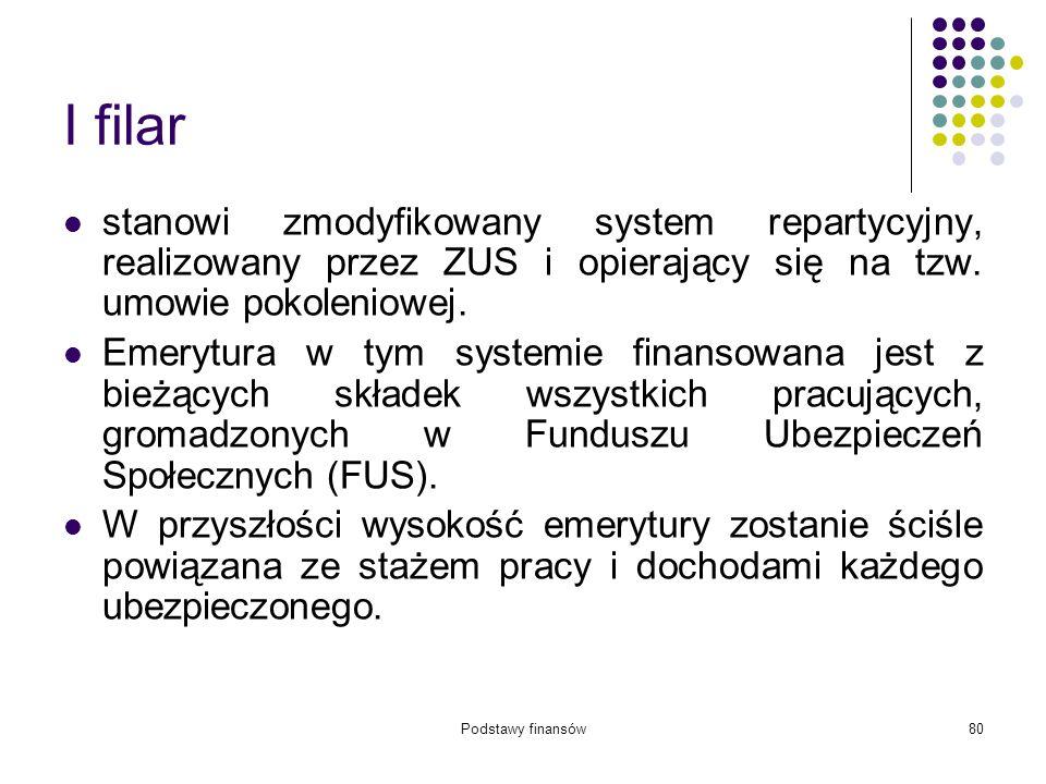 I filar stanowi zmodyfikowany system repartycyjny, realizowany przez ZUS i opierający się na tzw. umowie pokoleniowej.