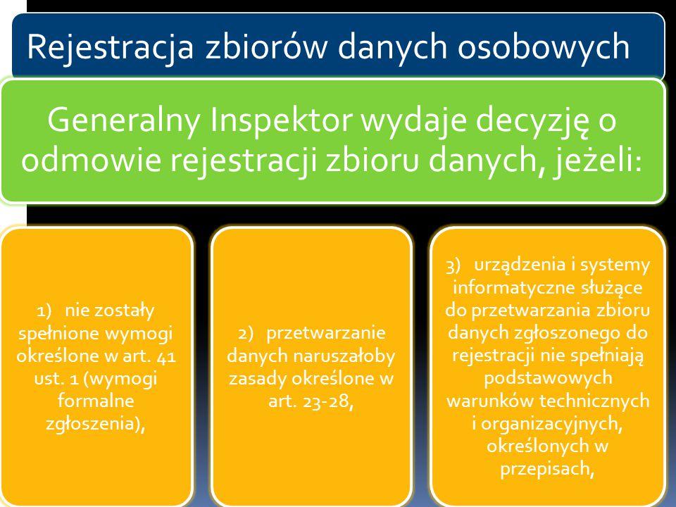 2) przetwarzanie danych naruszałoby zasady określone w art. 23-28,