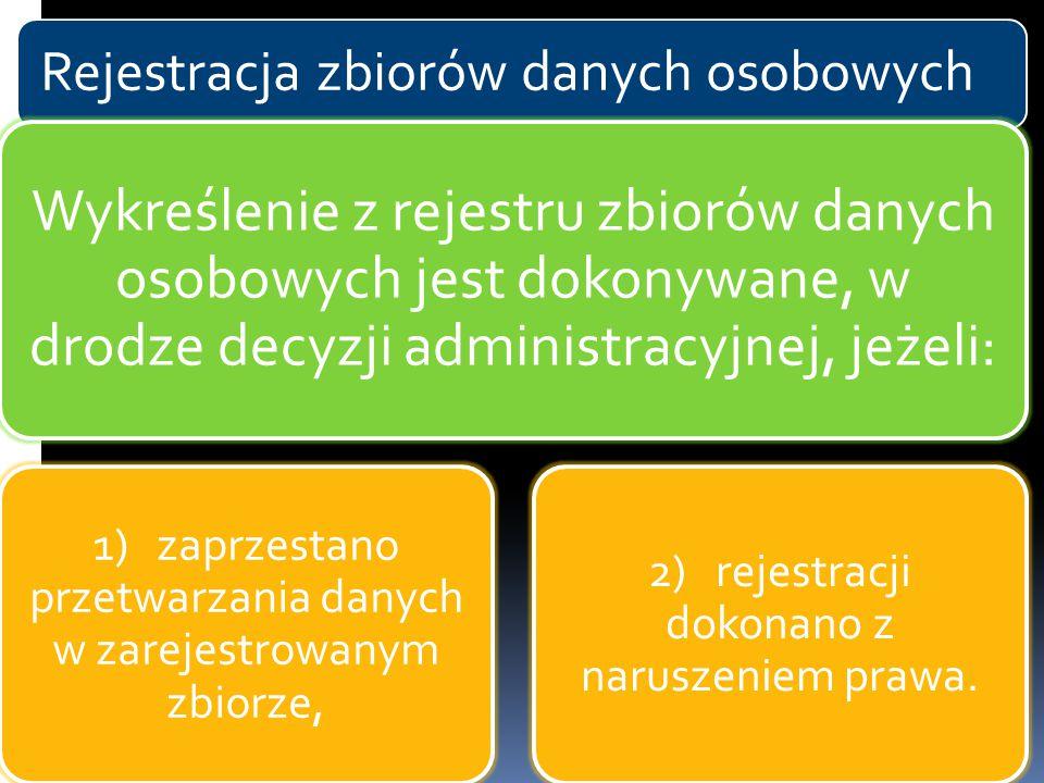 Rejestracja zbiorów danych osobowych