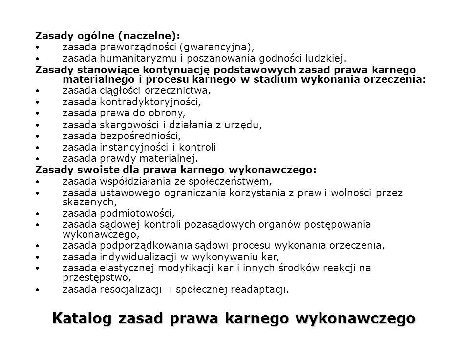 Katalog zasad prawa karnego wykonawczego