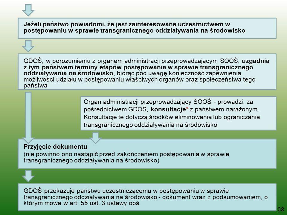 Jeżeli państwo powiadomi, że jest zainteresowane uczestnictwem w postępowaniu w sprawie transgranicznego oddziaływania na środowisko GDOŚ, w porozumieniu z organem administracji przeprowadzającym SOOŚ, uzgadnia z tym państwem terminy etapów postępowania w sprawie transgranicznego oddziaływania na środowisko, biorąc pod uwagę konieczność zapewnienia możliwości udziału w postępowaniu właściwych organów oraz społeczeństwa tego państwa Przyjęcie dokumentu (nie powinno ono nastąpić przed zakończeniem postępowania w sprawie transgranicznego oddziaływania na środowisko) GDOŚ przekazuje państwu uczestniczącemu w postępowaniu w sprawie transgranicznego oddziaływania na środowisko - dokument wraz z podsumowaniem, o którym mowa w art. 55 ust. 3 ustawy ooś