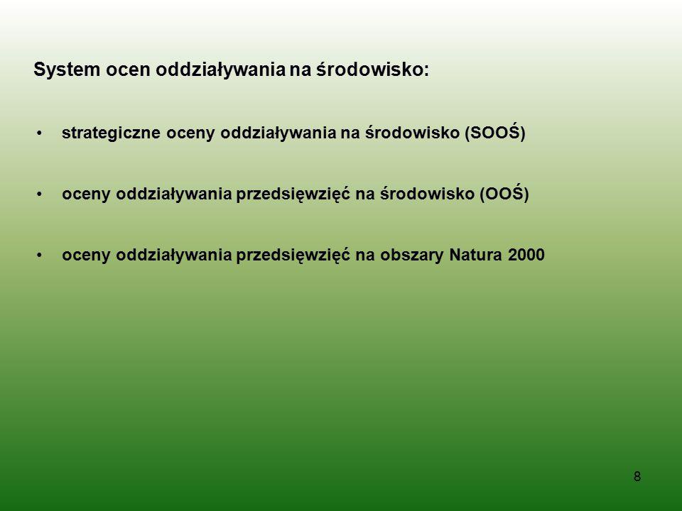 System ocen oddziaływania na środowisko: