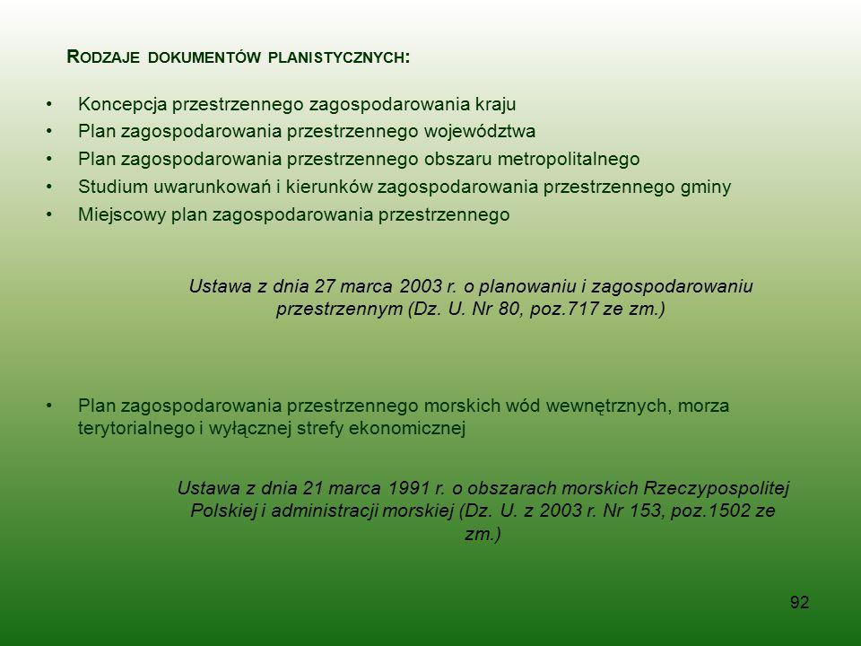 Rodzaje dokumentów planistycznych: