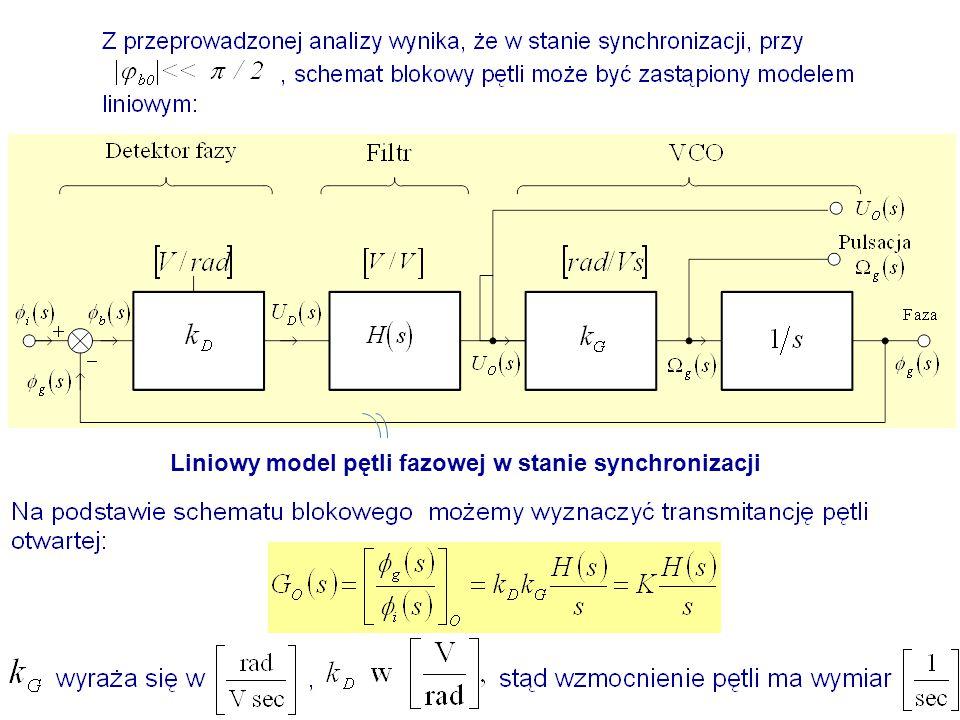 Liniowy model pętli fazowej w stanie synchronizacji