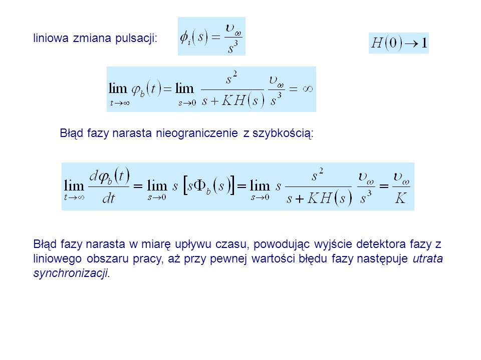 liniowa zmiana pulsacji: