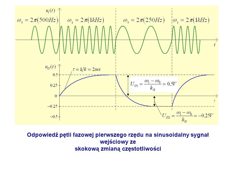 skokową zmianą częstotliwości