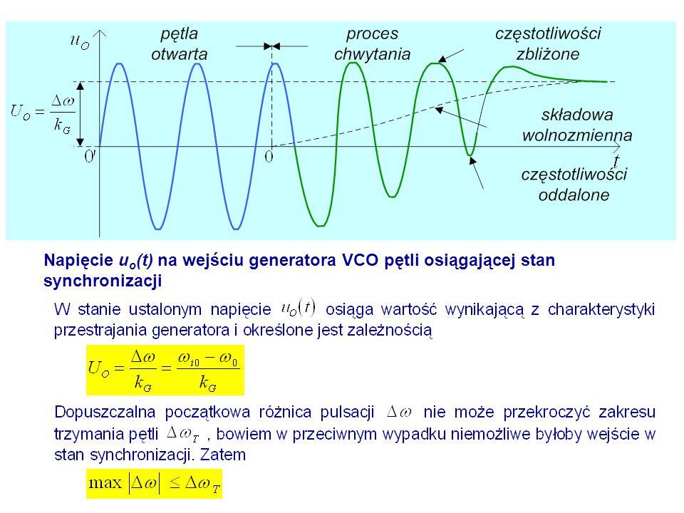 Napięcie uo(t) na wejściu generatora VCO pętli osiągającej stan synchronizacji