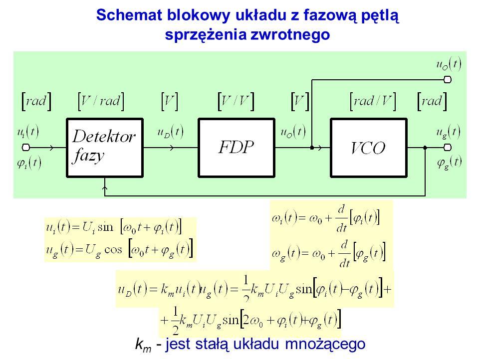 Schemat blokowy układu z fazową pętlą sprzężenia zwrotnego