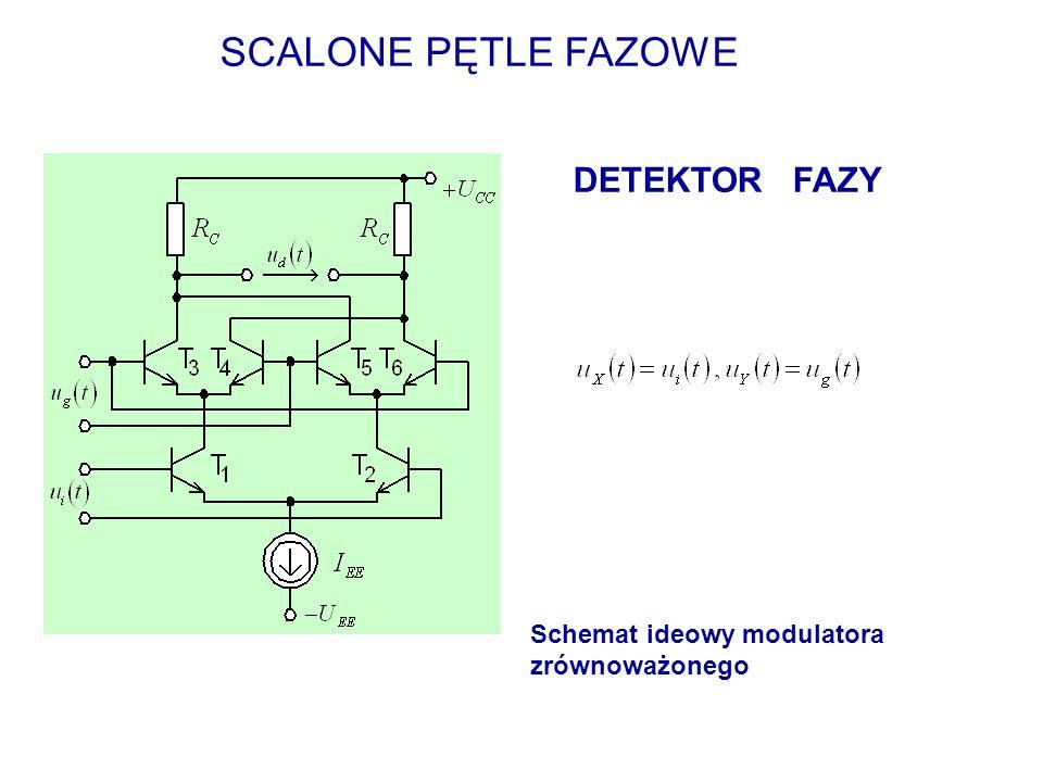 SCALONE PĘTLE FAZOWE DETEKTOR FAZY Schemat ideowy modulatora