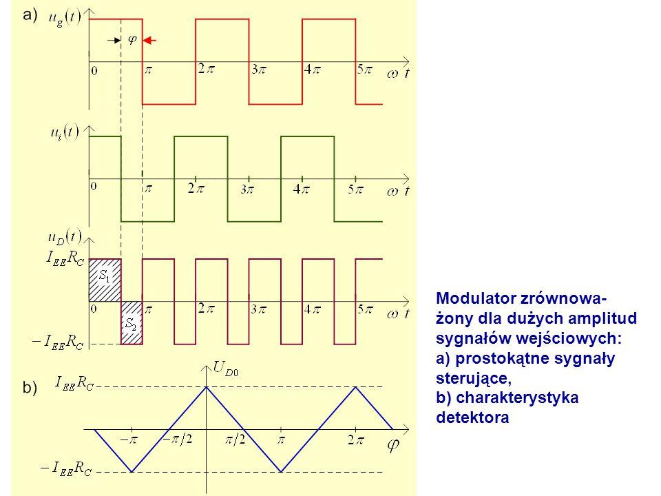 Modulator zrównowa- żony dla dużych amplitud. sygnałów wejściowych: a) prostokątne sygnały sterujące,