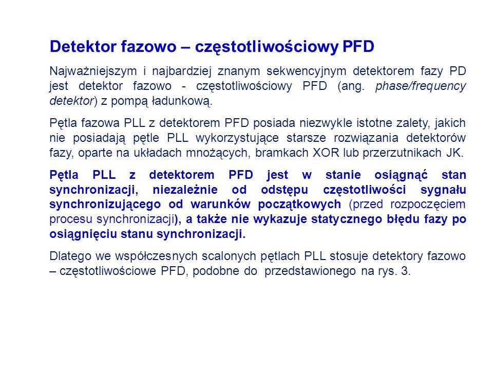 Detektor fazowo – częstotliwościowy PFD