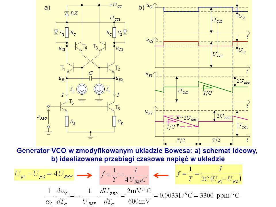 Generator VCO w zmodyfikowanym układzie Bowesa: a) schemat ideowy,