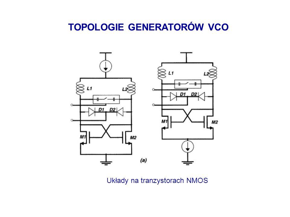 TOPOLOGIE GENERATORÓW VCO