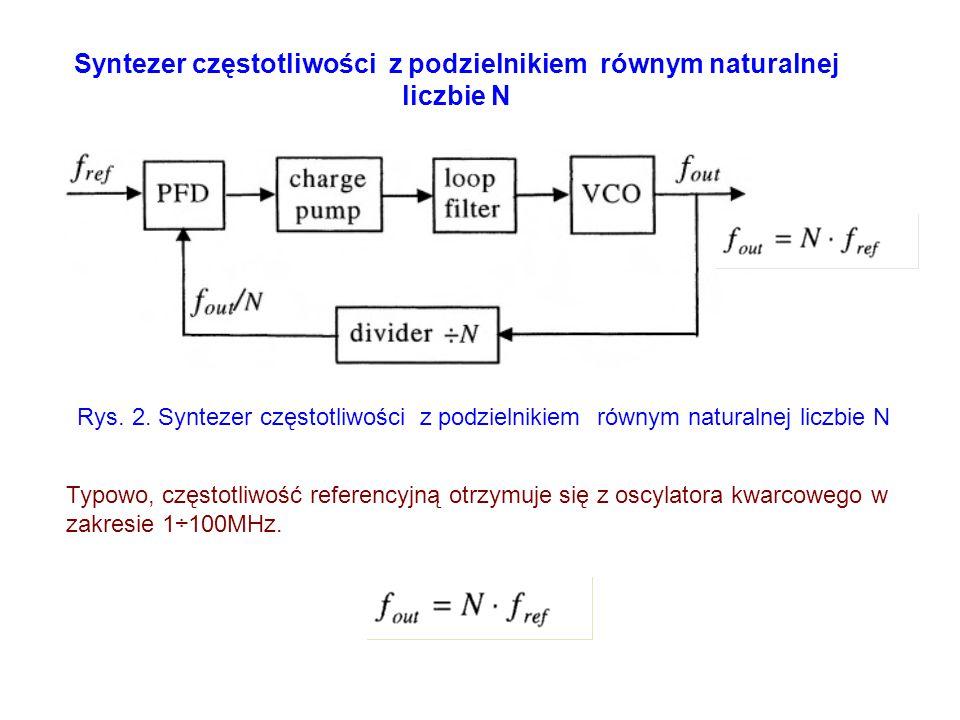 Syntezer częstotliwości z podzielnikiem równym naturalnej liczbie N