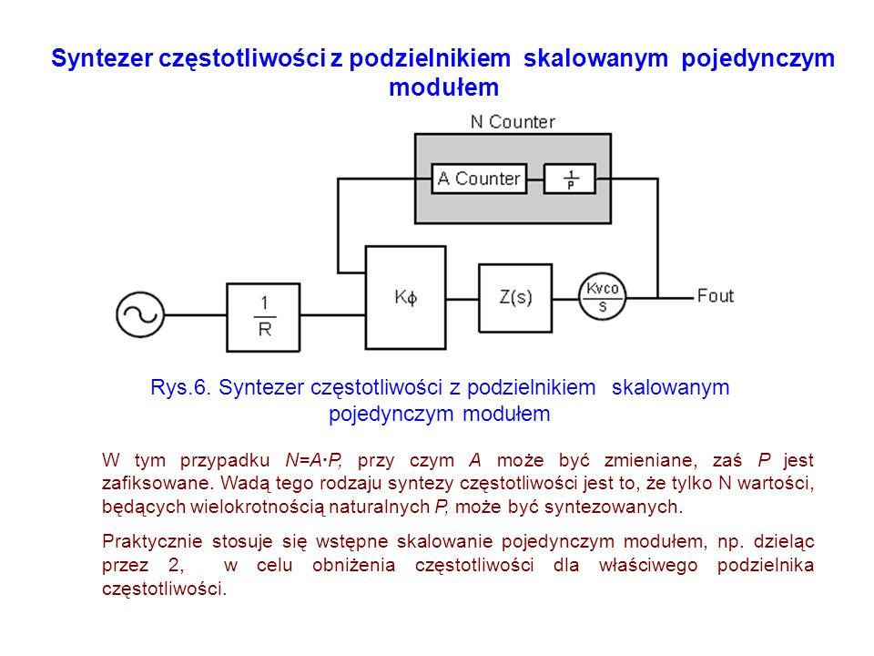 Syntezer częstotliwości z podzielnikiem skalowanym pojedynczym modułem