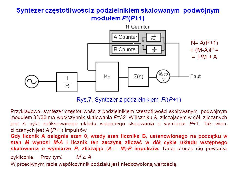 Syntezer częstotliwości z podzielnikiem skalowanym podwójnym modułem P/(P+1)