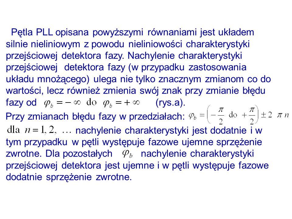 Pętla PLL opisana powyższymi równaniami jest układem silnie nieliniowym z powodu nieliniowości charakterystyki przejściowej detektora fazy.