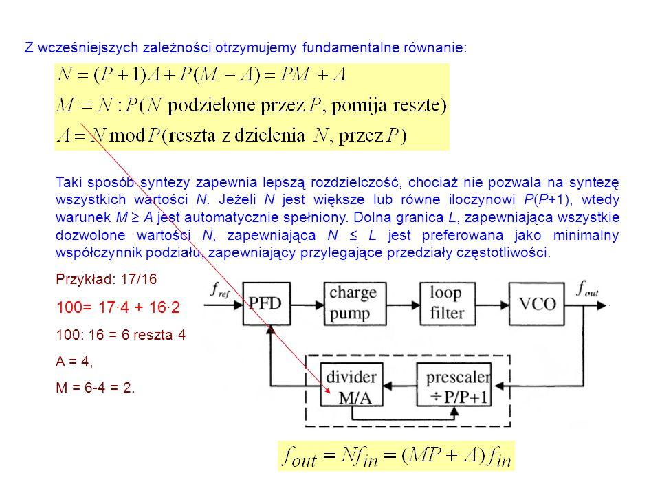 Z wcześniejszych zależności otrzymujemy fundamentalne równanie: