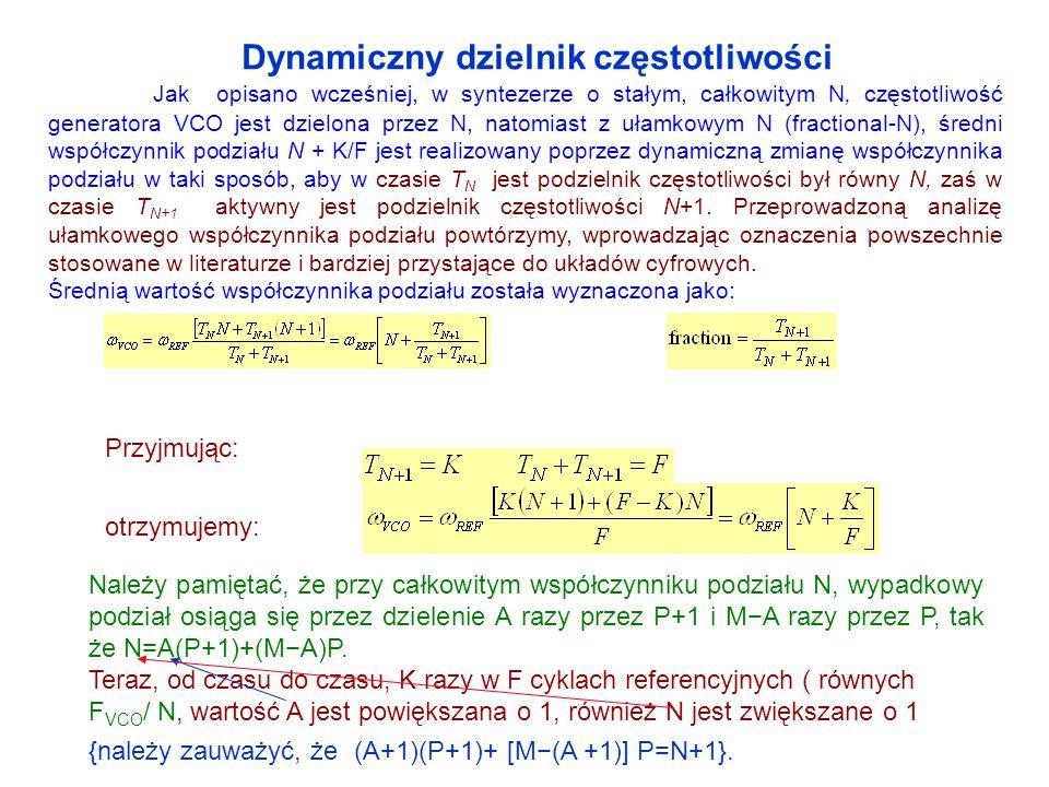 Dynamiczny dzielnik częstotliwości