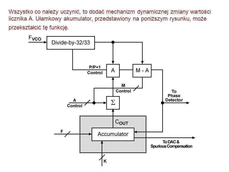 Wszystko co należy uczynić, to dodać mechanizm dynamicznej zmiany wartości licznika A. Ułamkowy akumulator, przedstawiony na poniższym rysunku, może przekształcić tę funkcję.