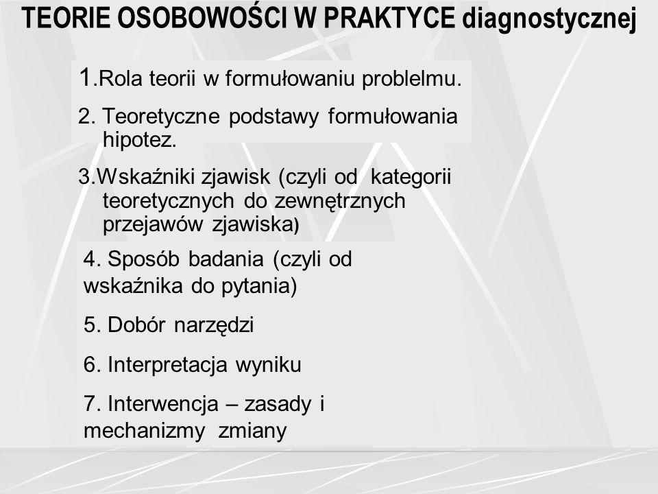TEORIE OSOBOWOŚCI W PRAKTYCE diagnostycznej