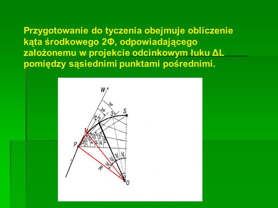 Przygotowanie do tyczenia obejmuje obliczenie kąta środkowego 2Φ, odpowiadającego założonemu w projekcie odcinkowym łuku ΔL pomiędzy sąsiednimi punktami pośrednimi.