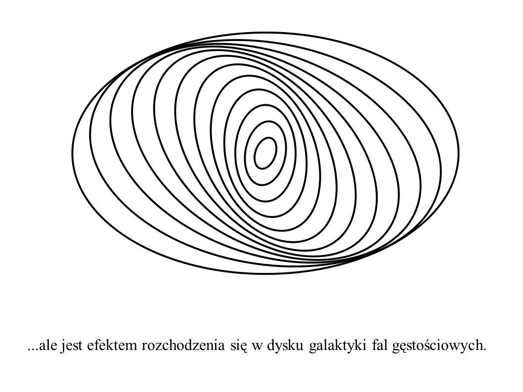 ...ale jest efektem rozchodzenia się w dysku galaktyki fal gęstościowych.