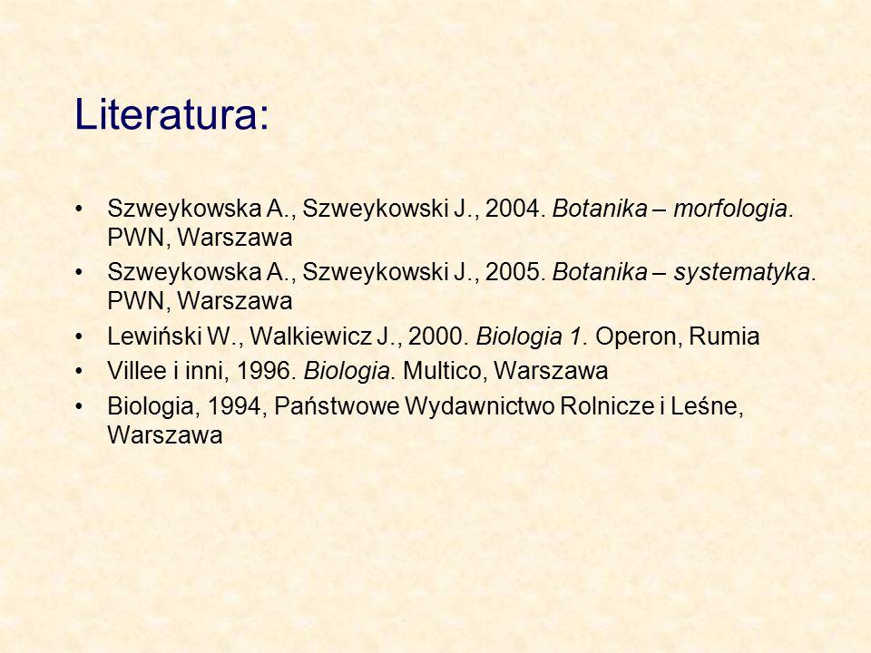 Literatura: Szweykowska A., Szweykowski J., 2004. Botanika – morfologia. PWN, Warszawa.