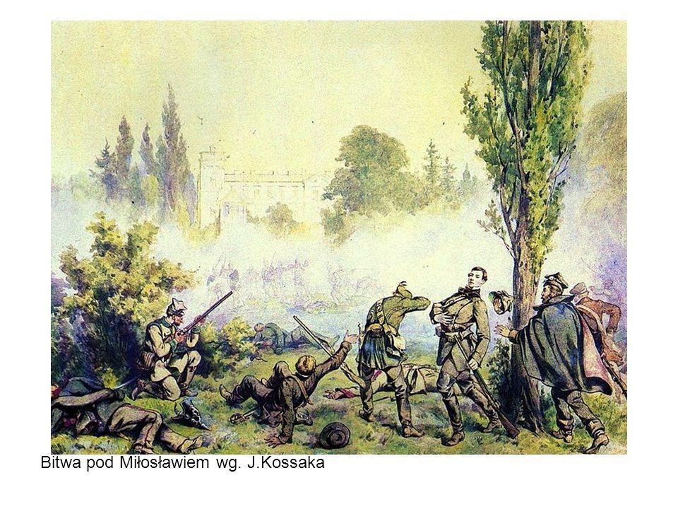 Bitwa pod Miłosławiem wg. J.Kossaka