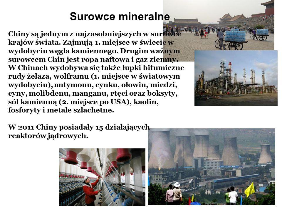 Surowce mineralne