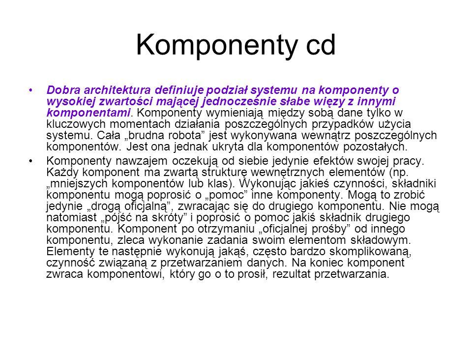 Komponenty cd