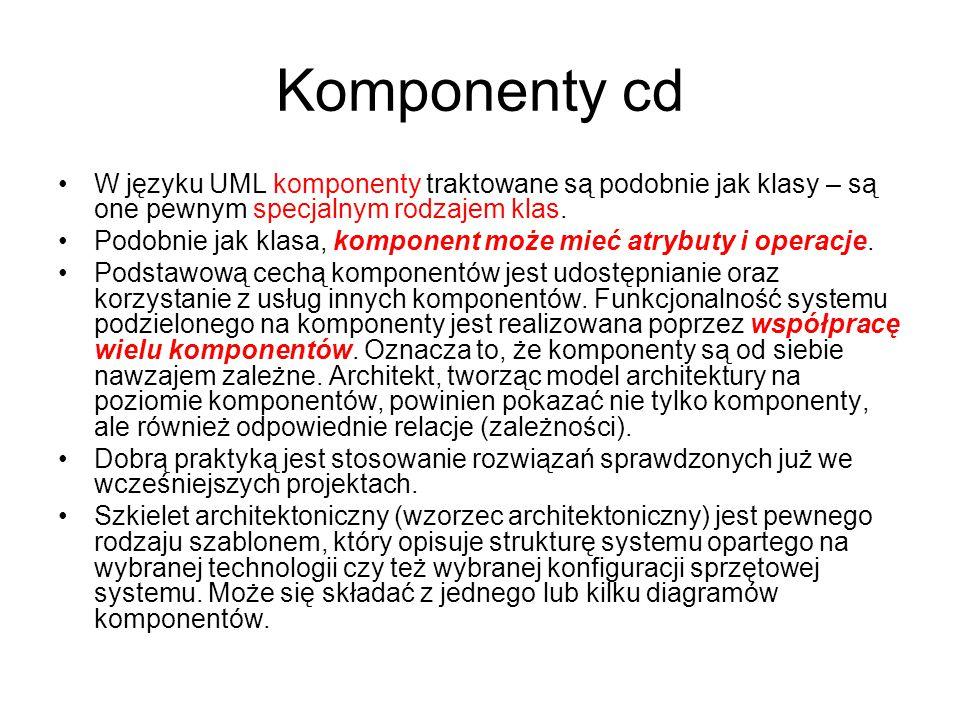 Komponenty cd W języku UML komponenty traktowane są podobnie jak klasy – są one pewnym specjalnym rodzajem klas.