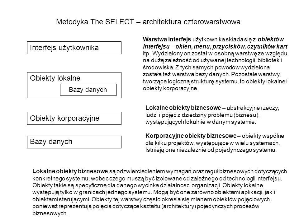 Metodyka The SELECT – architektura czterowarstwowa