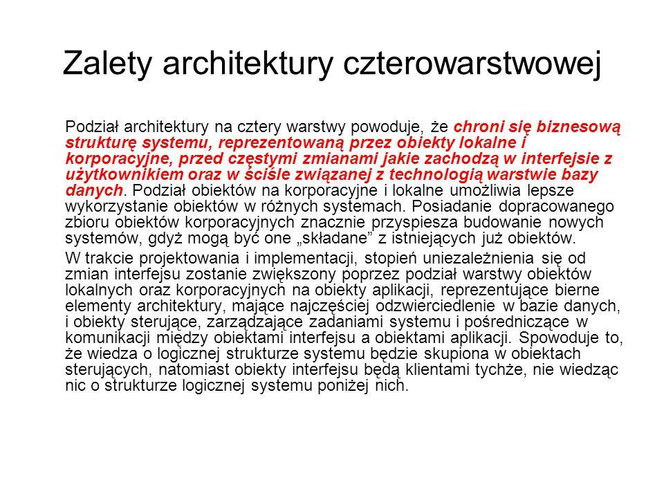 Zalety architektury czterowarstwowej