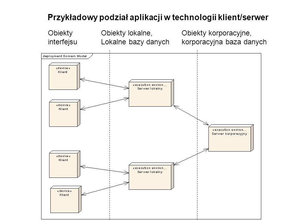 Przykładowy podział aplikacji w technologii klient/serwer