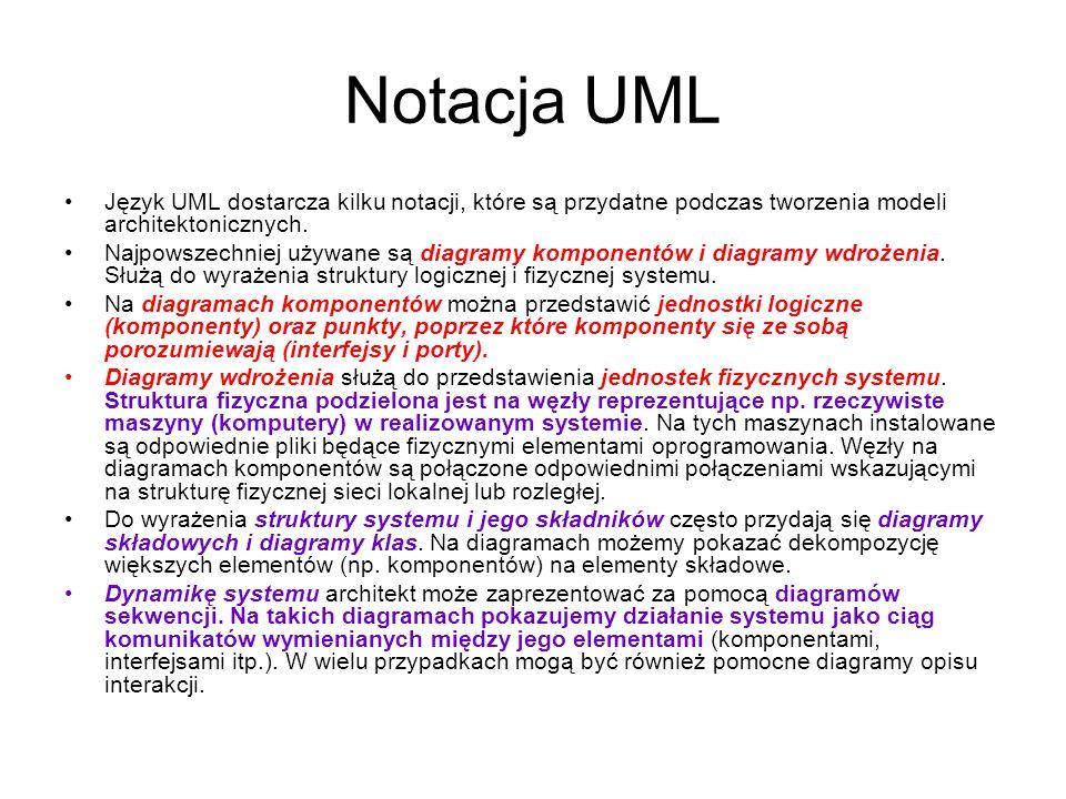 Notacja UML Język UML dostarcza kilku notacji, które są przydatne podczas tworzenia modeli architektonicznych.
