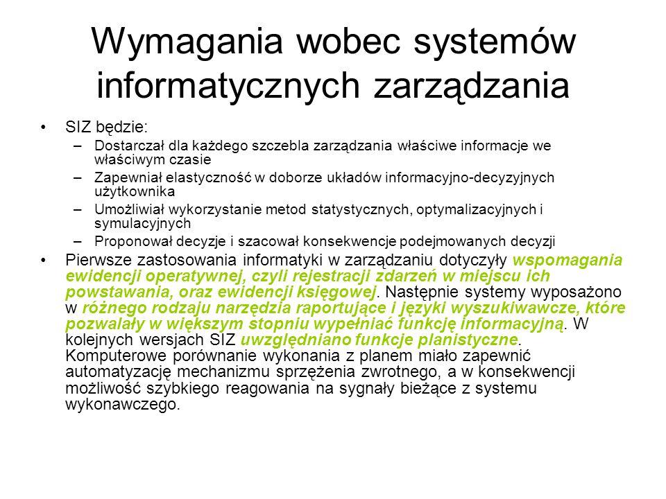 Wymagania wobec systemów informatycznych zarządzania