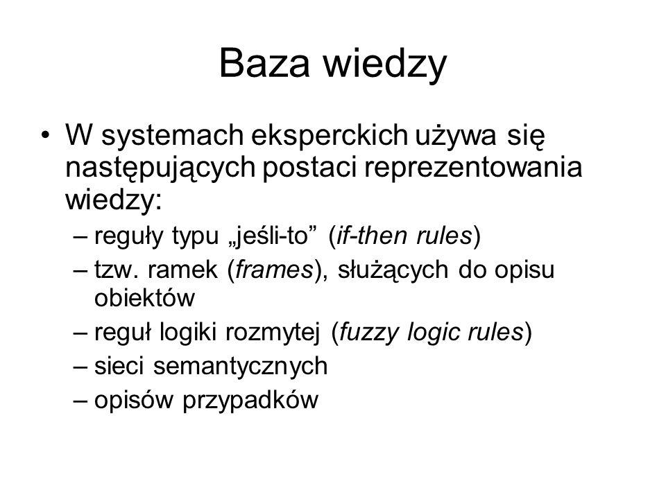 """Baza wiedzy W systemach eksperckich używa się następujących postaci reprezentowania wiedzy: reguły typu """"jeśli-to (if-then rules)"""