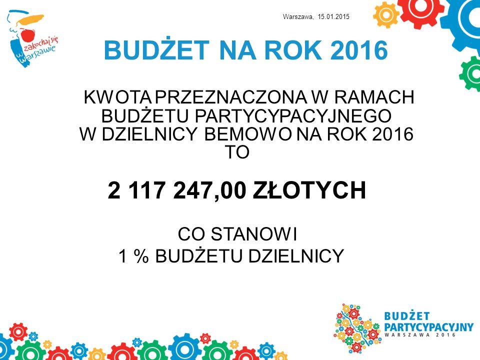 Warszawa, 15.01.2015 BUDŻET NA ROK 2016. KWOTA PRZEZNACZONA W RAMACH BUDŻETU PARTYCYPACYJNEGO W DZIELNICY BEMOWO NA ROK 2016.