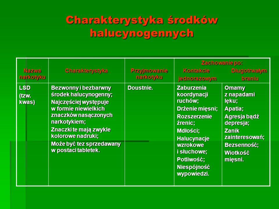 Charakterystyka środków halucynogennych