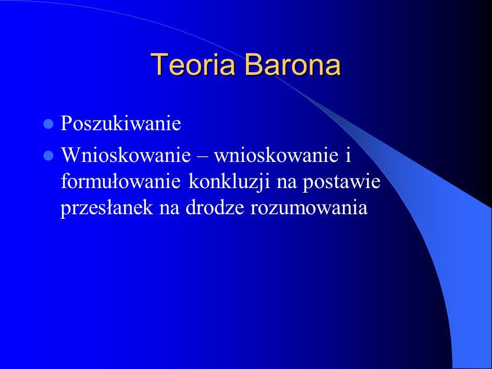 Teoria Barona Poszukiwanie