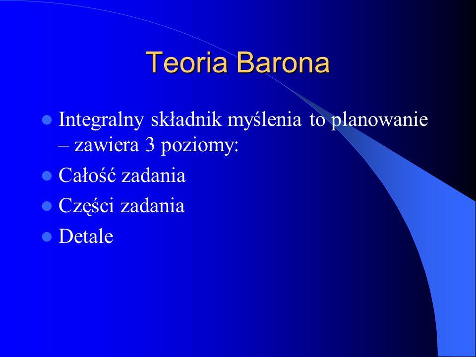 Teoria Barona Integralny składnik myślenia to planowanie – zawiera 3 poziomy: Całość zadania. Części zadania.