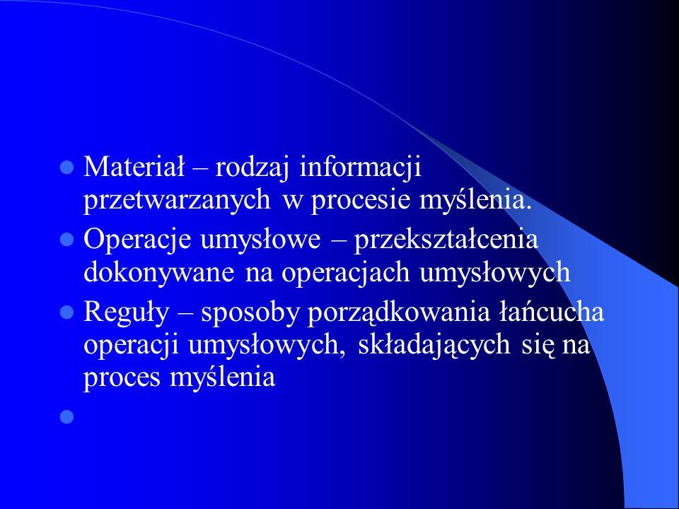 Materiał – rodzaj informacji przetwarzanych w procesie myślenia.